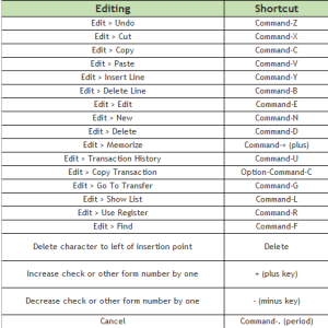 QBMac-Editing-shortcuts